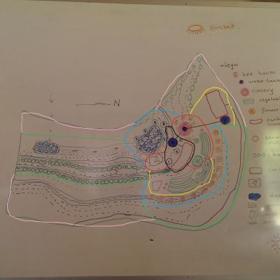 Permaculture Design Project